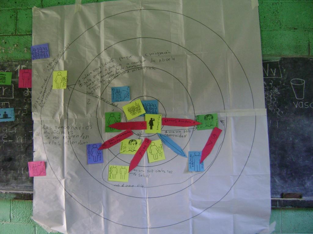 MIFAPRO mapa